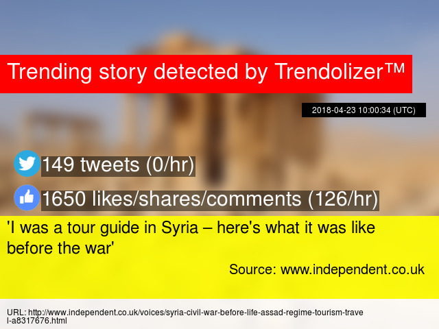 039 I Was A Tour Guide In Syria Here 039 S What It Was Like