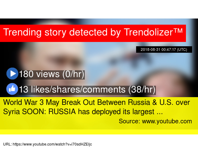 World War 3 May Break Out Between Russia & U S  over Syria